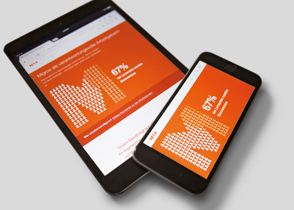 Migros Annual Report 2014   Red Dot Design Award