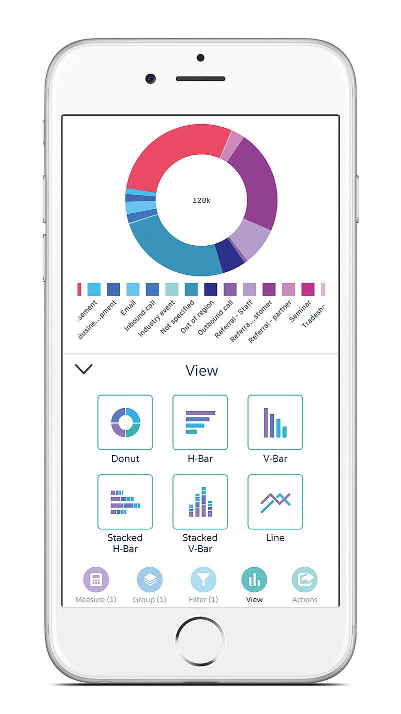 Salesforce Analytics Cloud | Red Dot Design Award