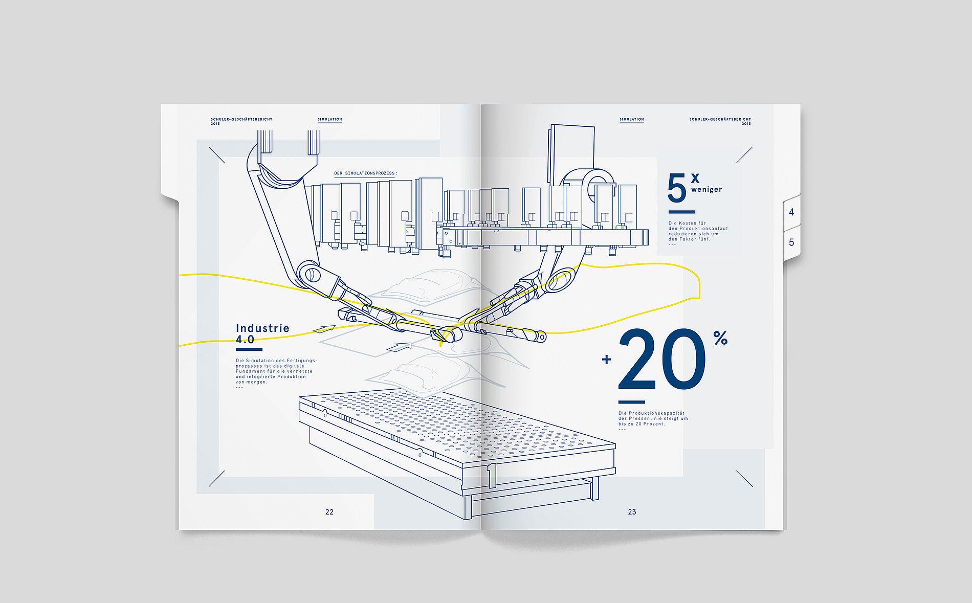 Rethinking Efficiency – Schuler Annual Report 2015 | Red Dot Design Award