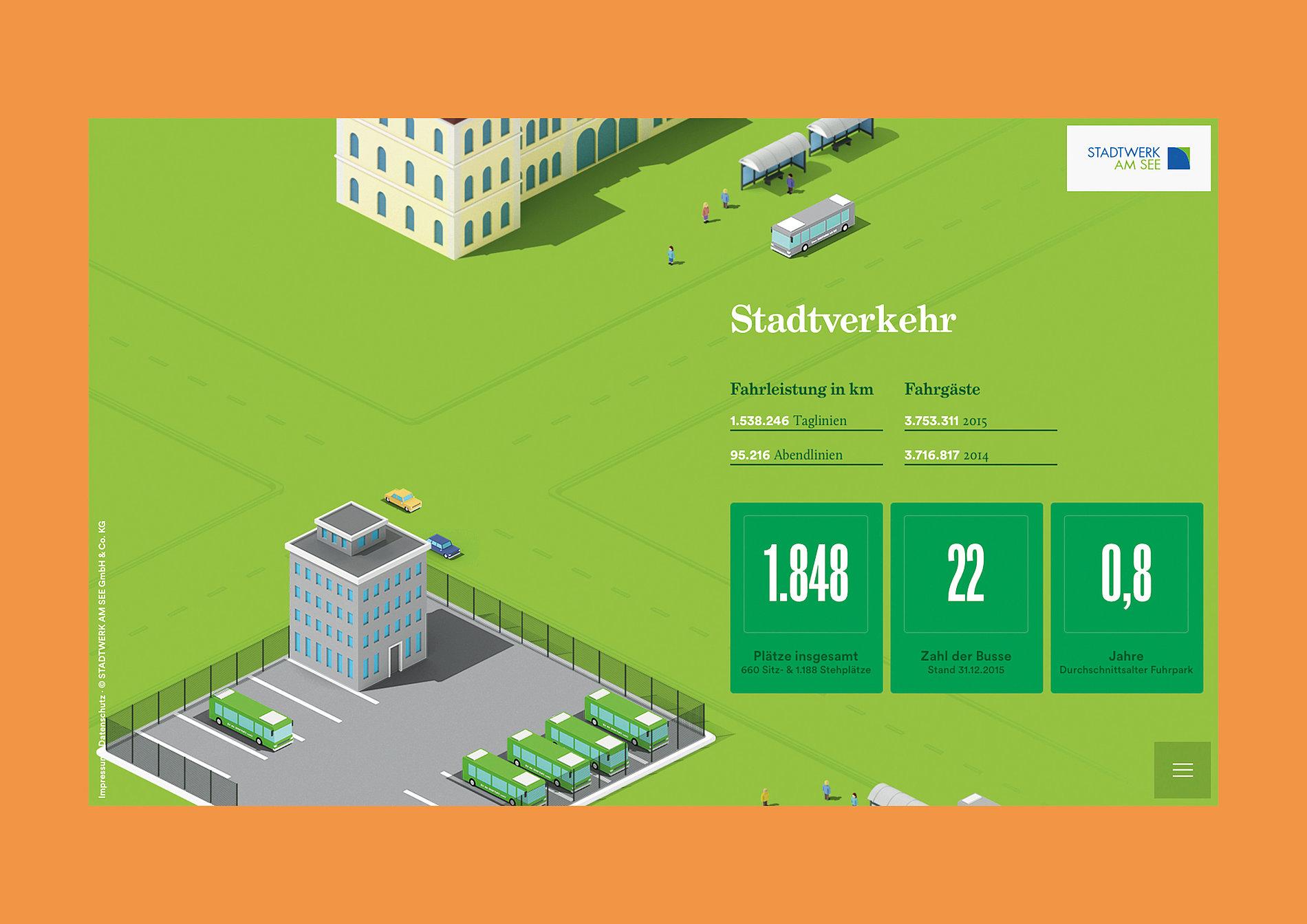 Stadtwerk am See Annual Report 2015   Red Dot Design Award