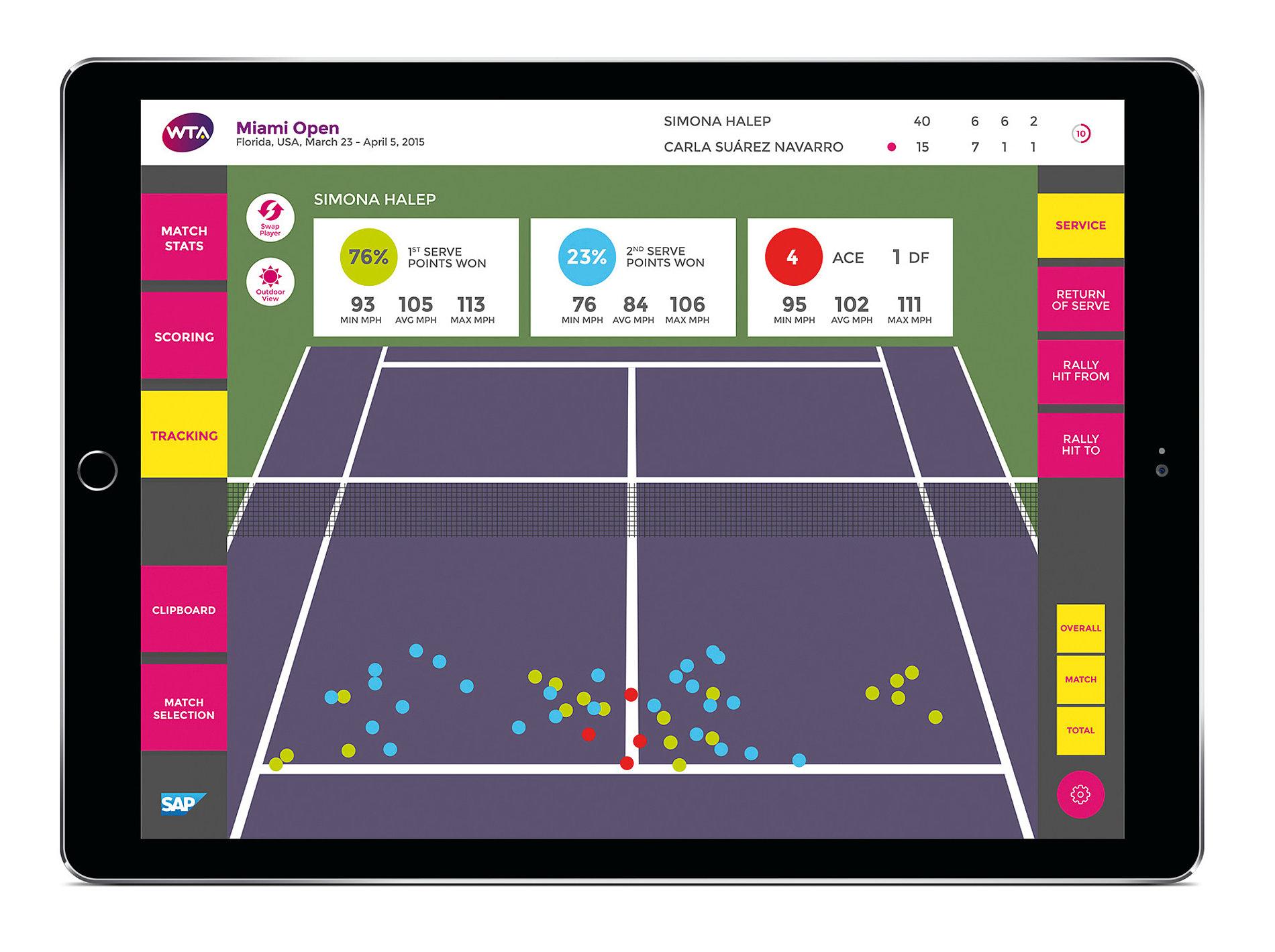SAP Tennis Analytics for Coaches | Red Dot Design Award