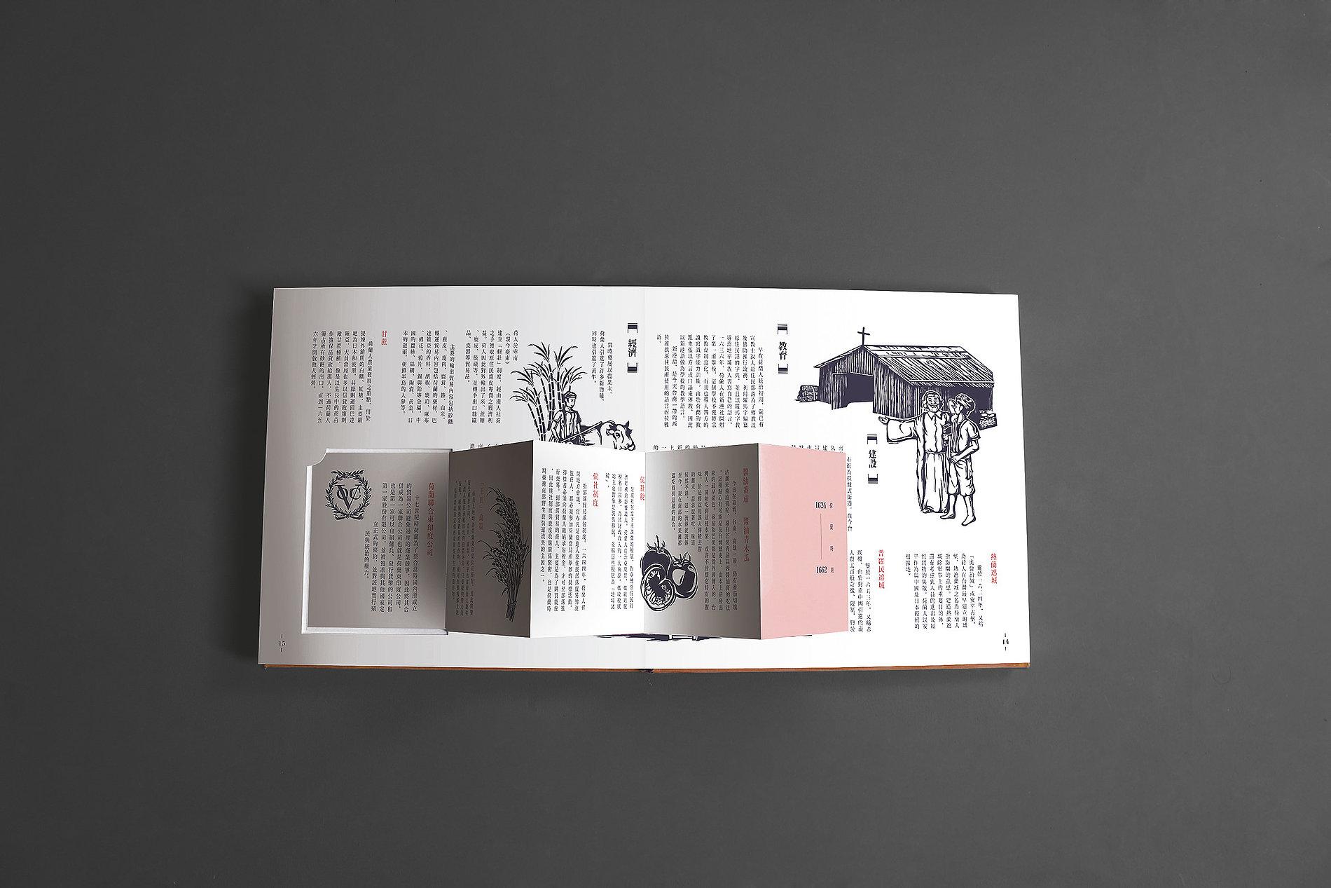 A History of Taiwan | Red Dot Design Award