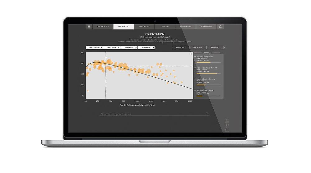Trufa Cloud App | Red Dot Design Award