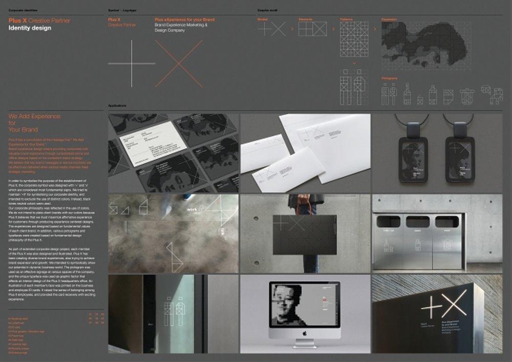 Plus X | Red Dot Design Award