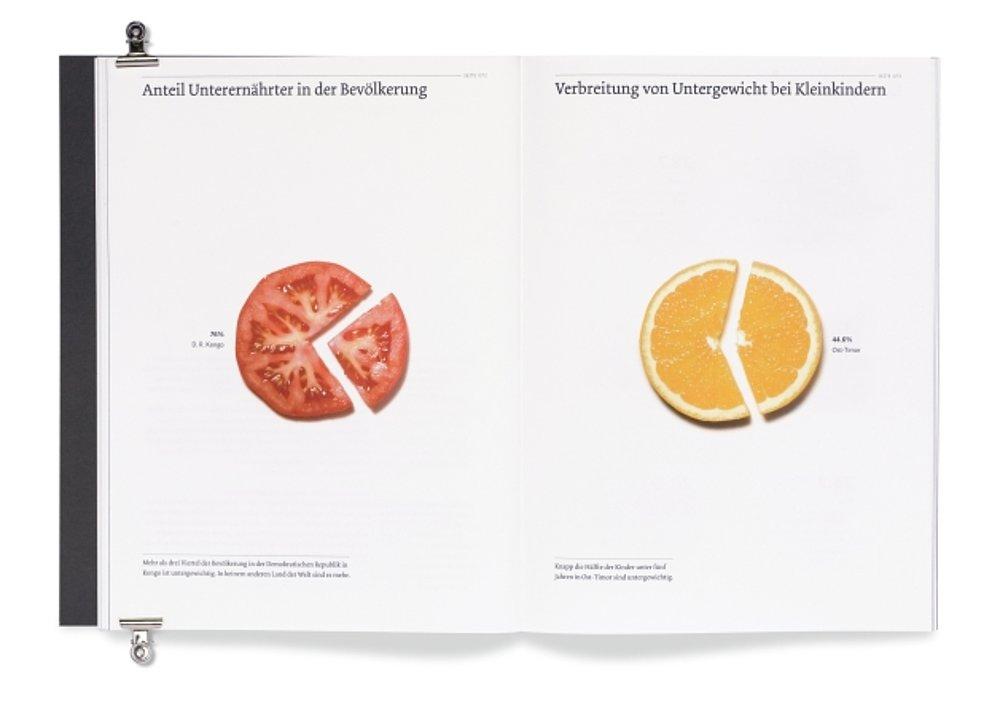 Aufschwung durch Ableben   Red Dot Design Award
