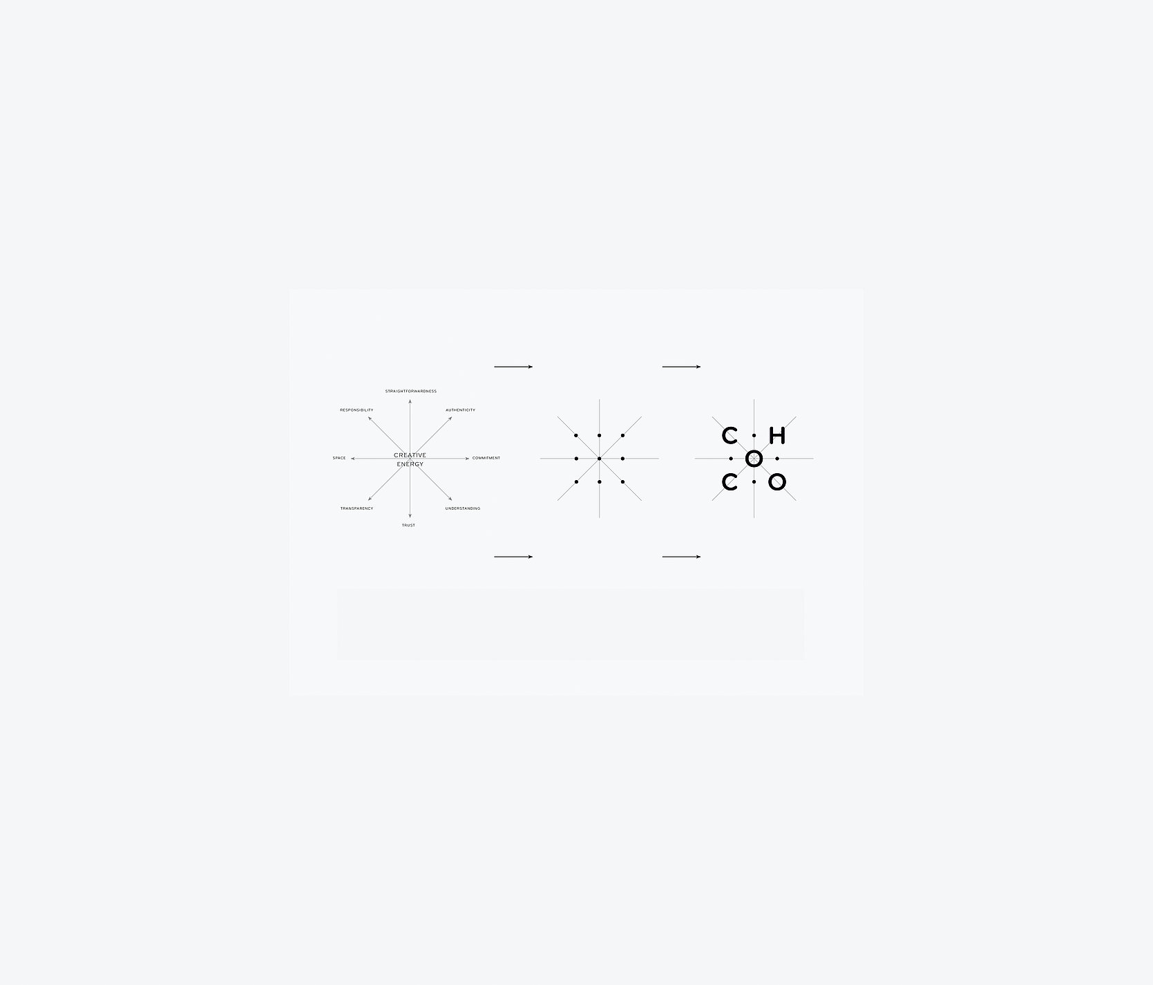 Logo on the move   Red Dot Design Award