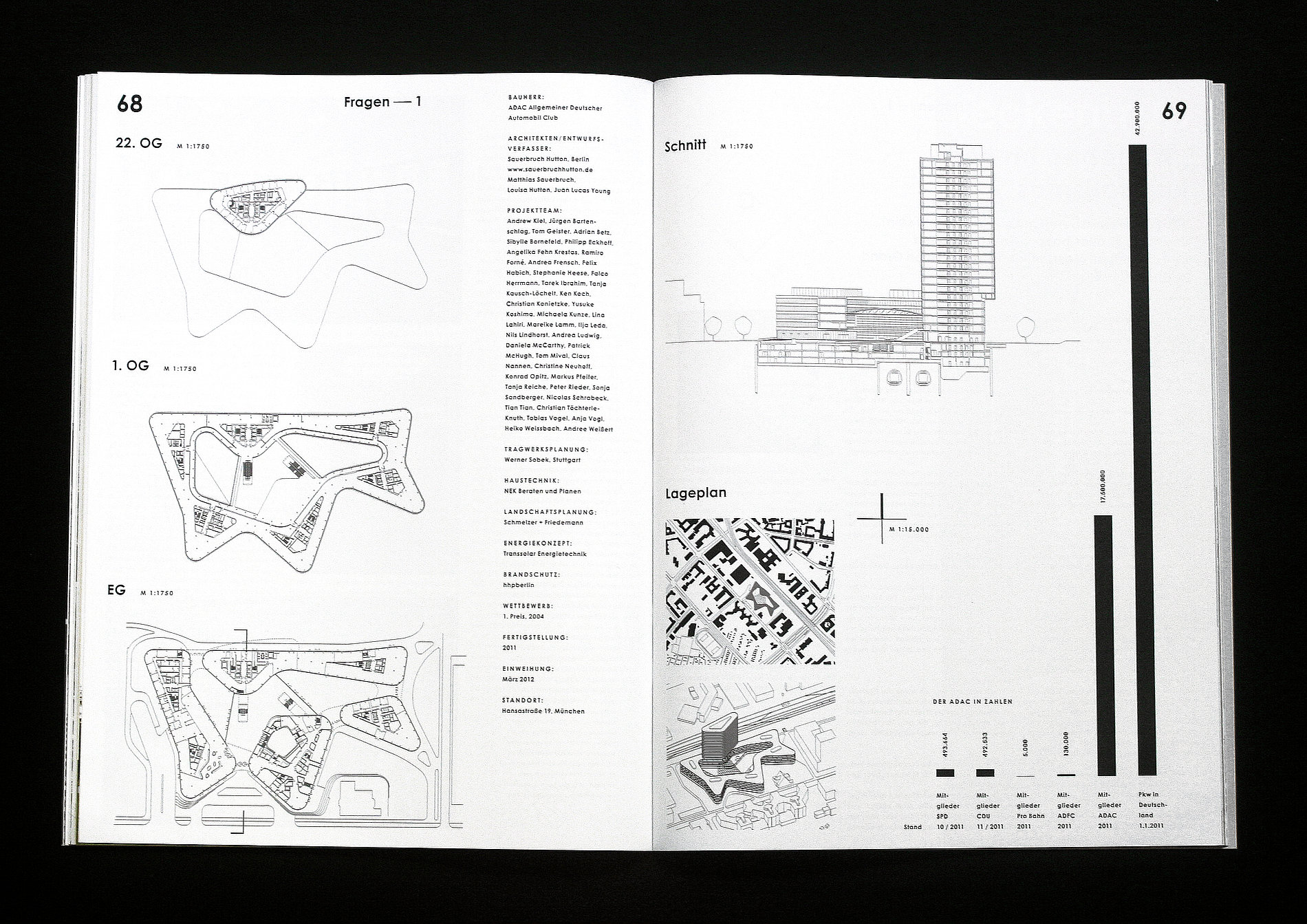 Baumeister | Red Dot Design Award