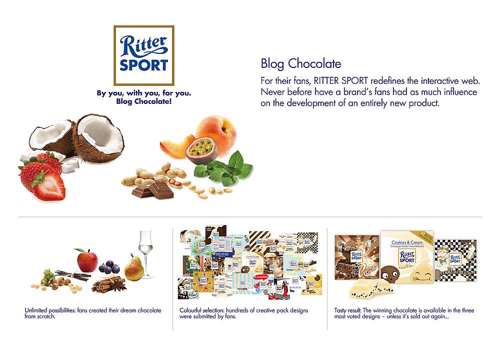 Blog Chocolate | Red Dot Design Award