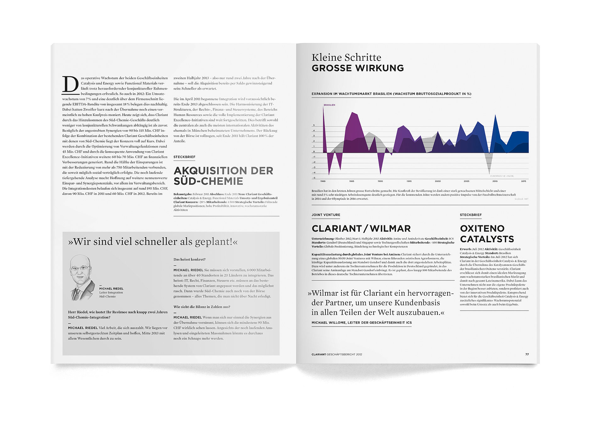 Clariant Annual Report 2012 | Red Dot Design Award