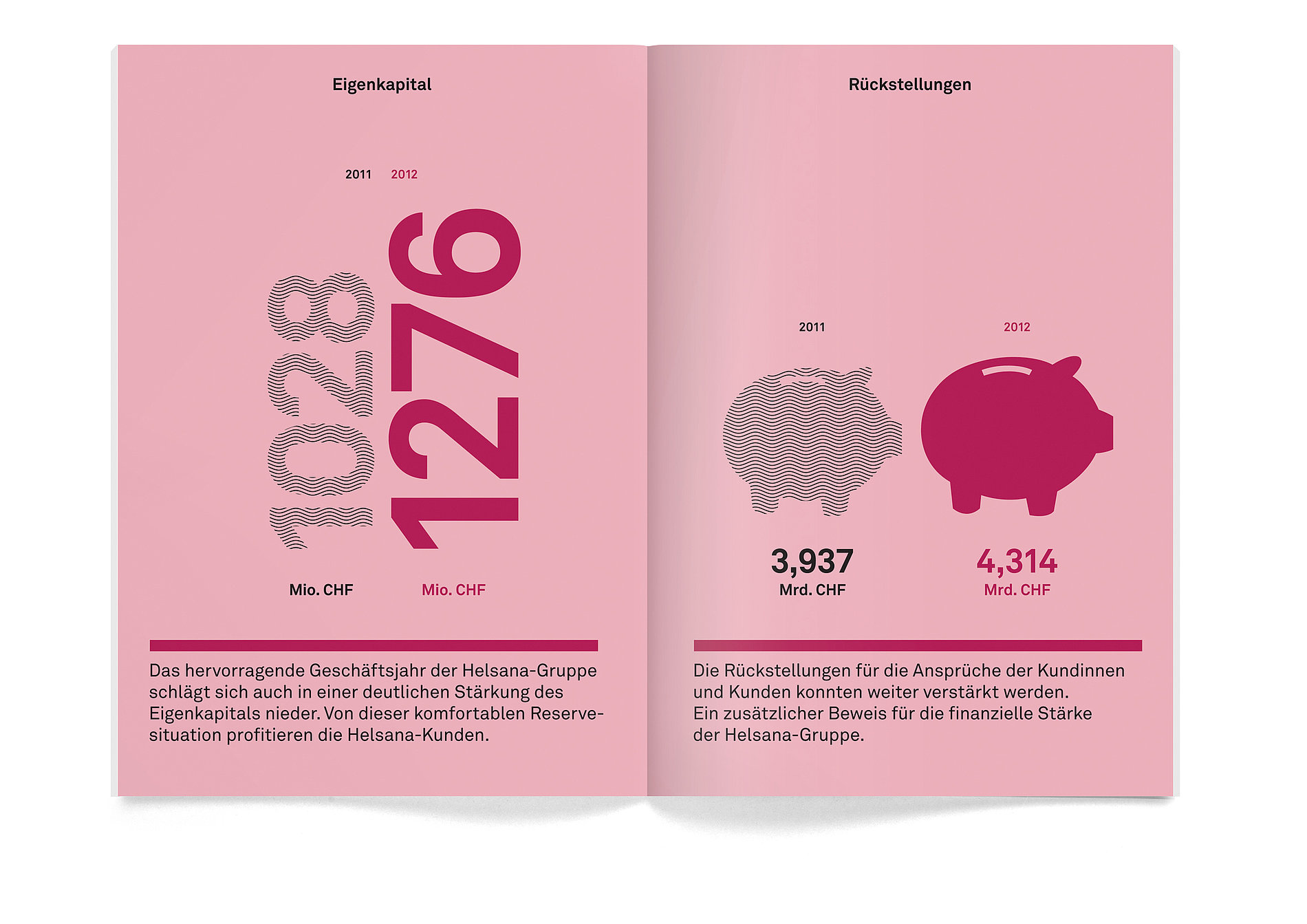 Konsolidierung Consolidation Helsana Annual Report 2012 | Red Dot Design Award