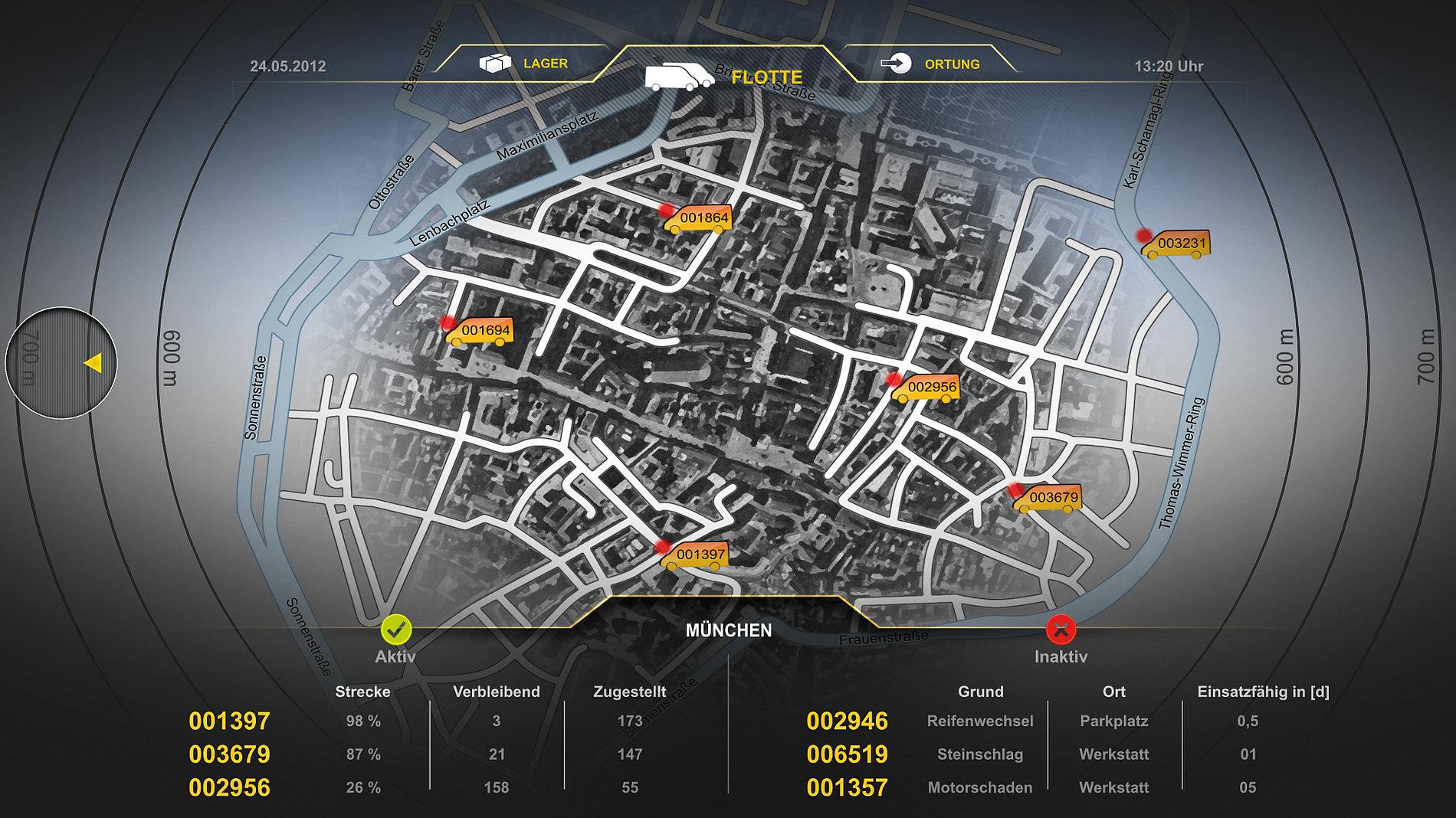 SAP HANA Data Visualisations | Red Dot Design Award