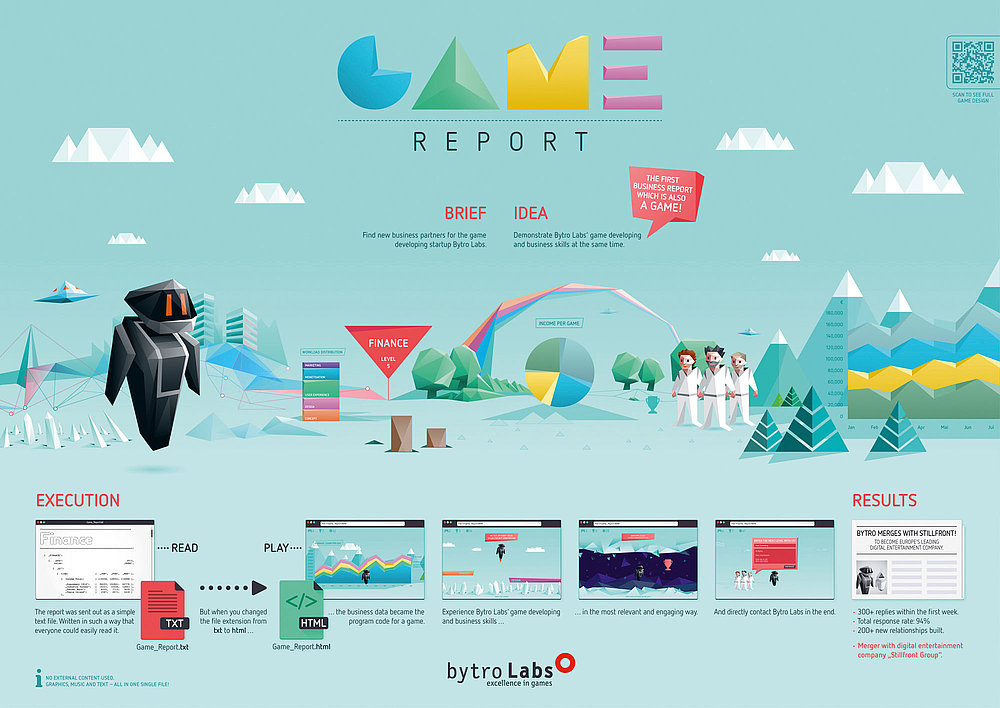 The Game Report | Red Dot Design Award
