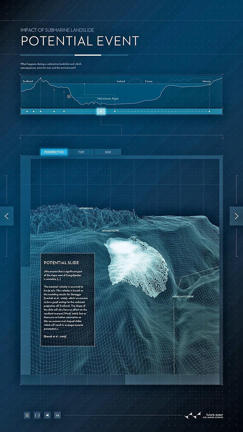 Next Generation Scientific Poster | Red Dot Design Award