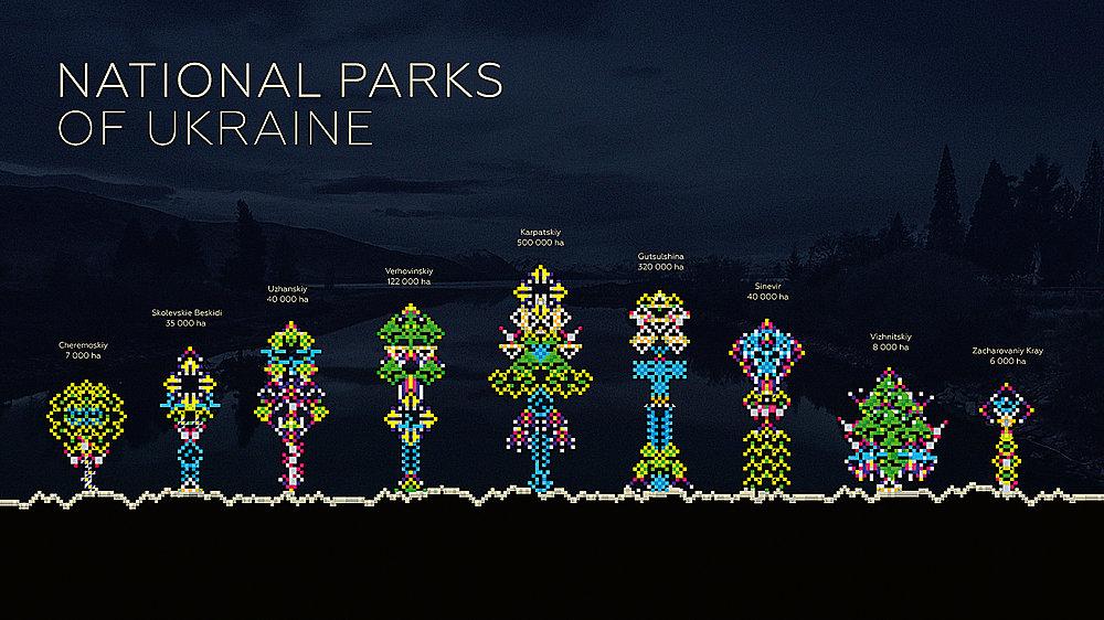 National Parks of Ukraine – Encoded Identity | Red Dot Design Award