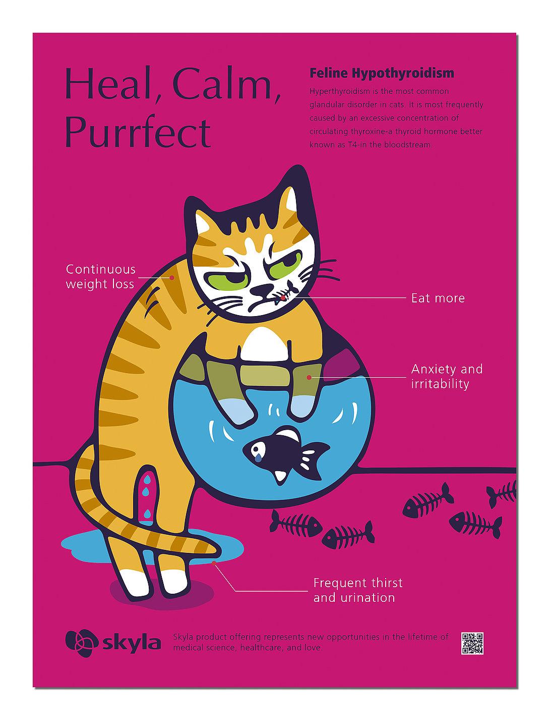 skyla Pets' Health Education | Red Dot Design Award