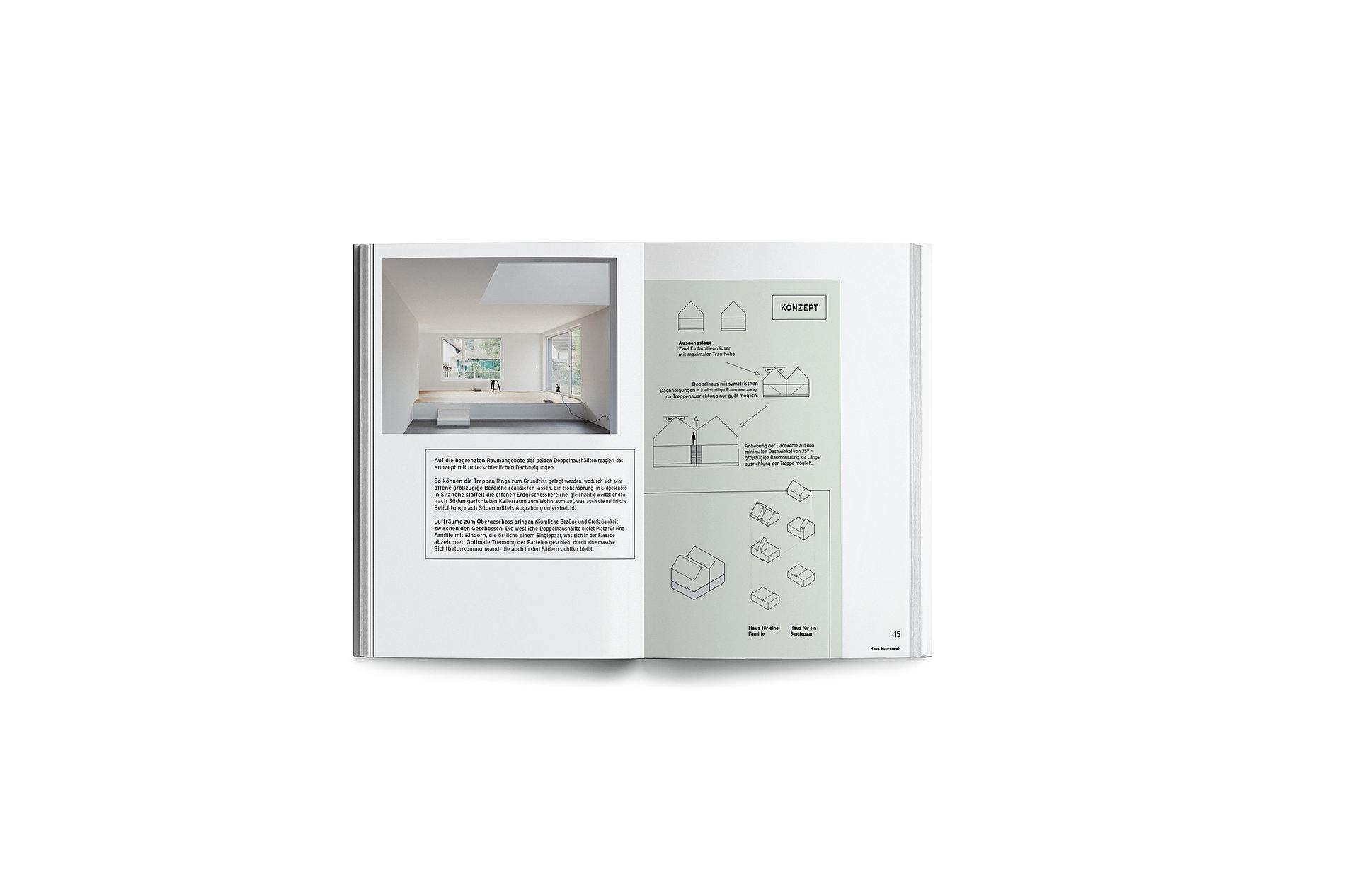 Kompakt Komplex | Red Dot Design Award