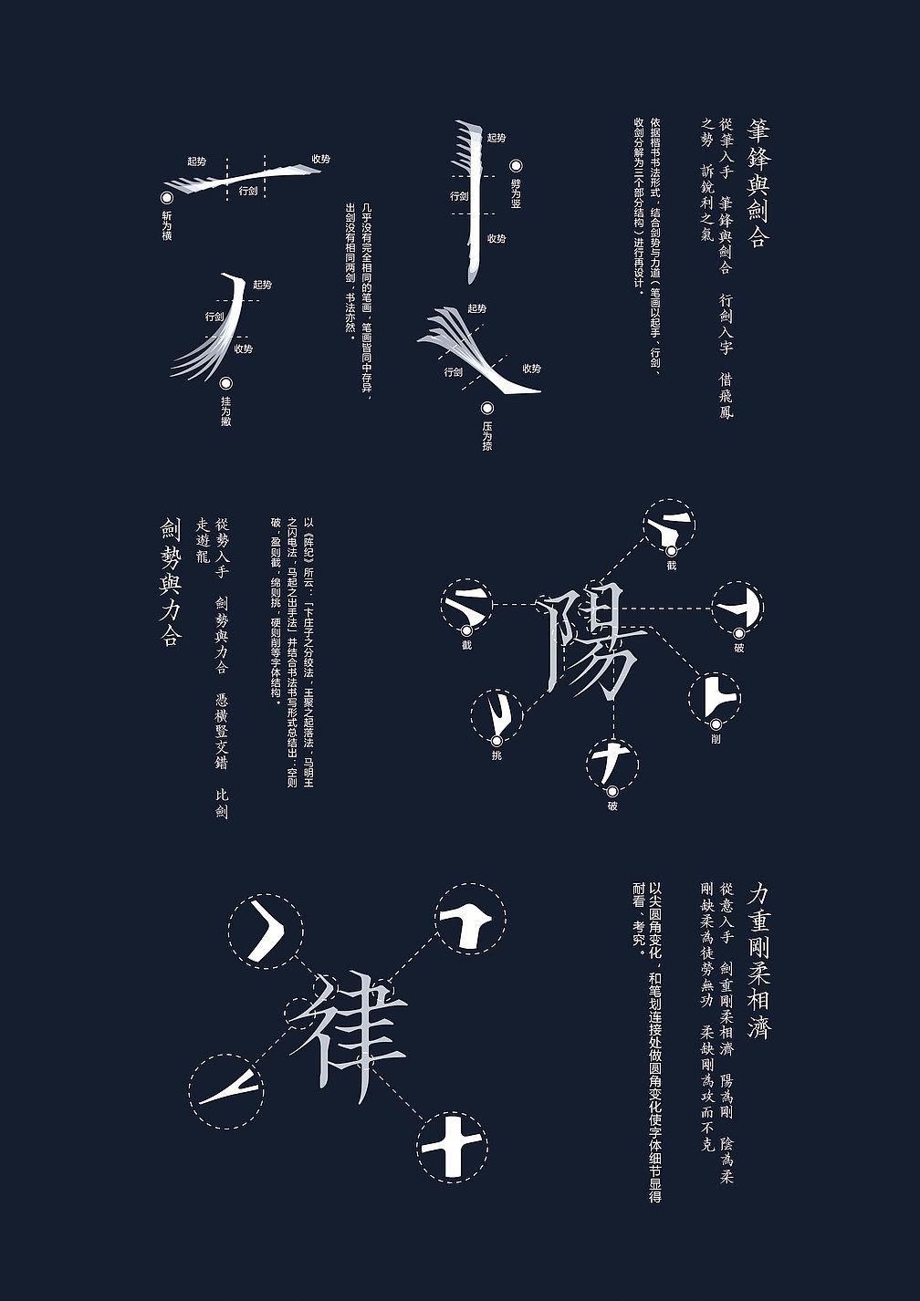 RUIKAI | Red Dot Design Award