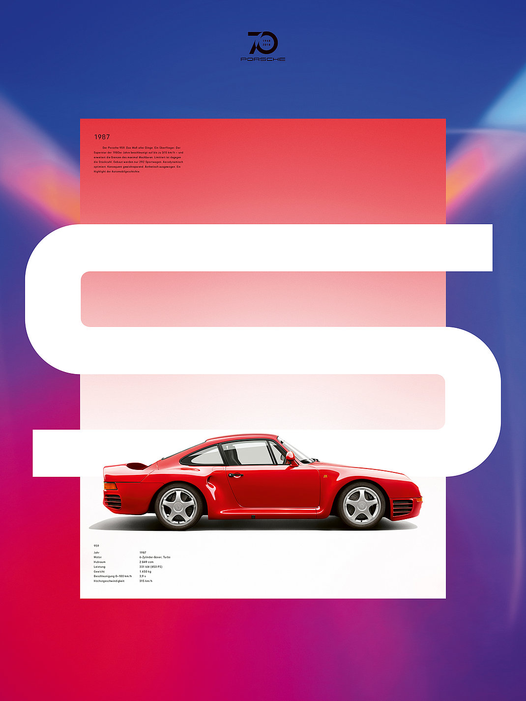 Porsche – 70 Years Poster Edition | Red Dot Design Award