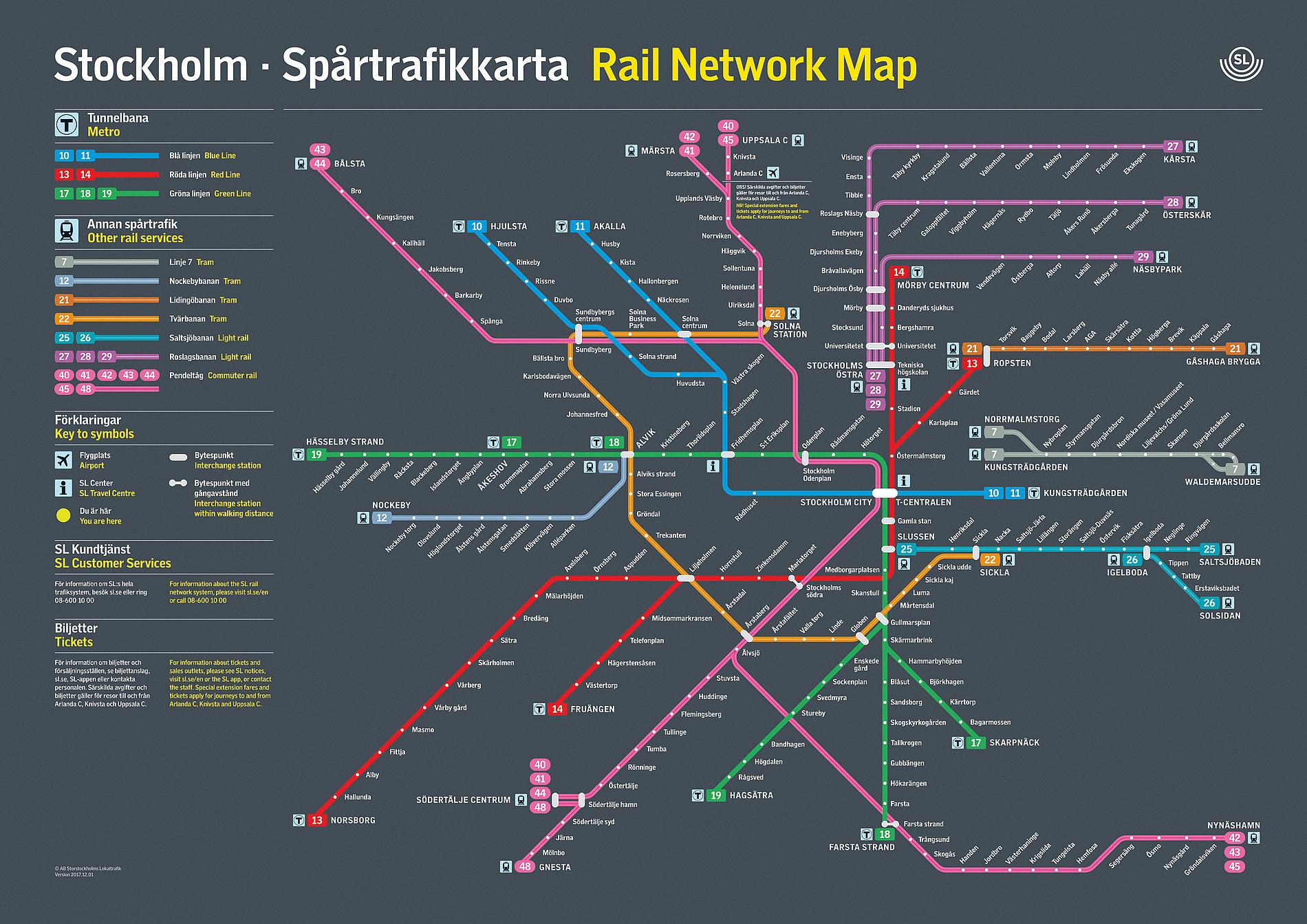 SL (Stockholm Public Transport) | Red Dot Design Award