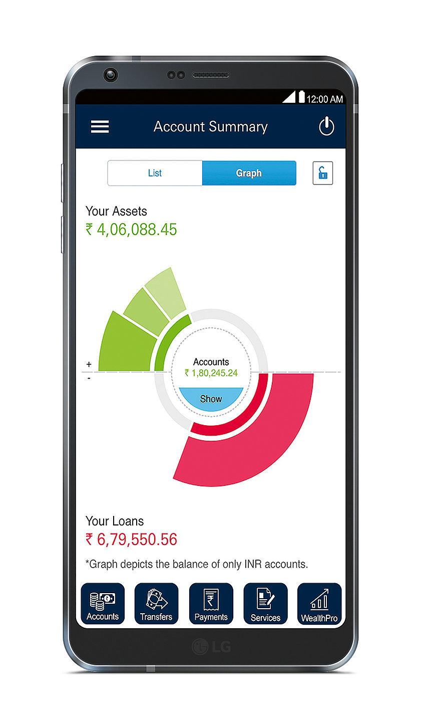 Deutsche Bank – MyBank India | Red Dot Design Award