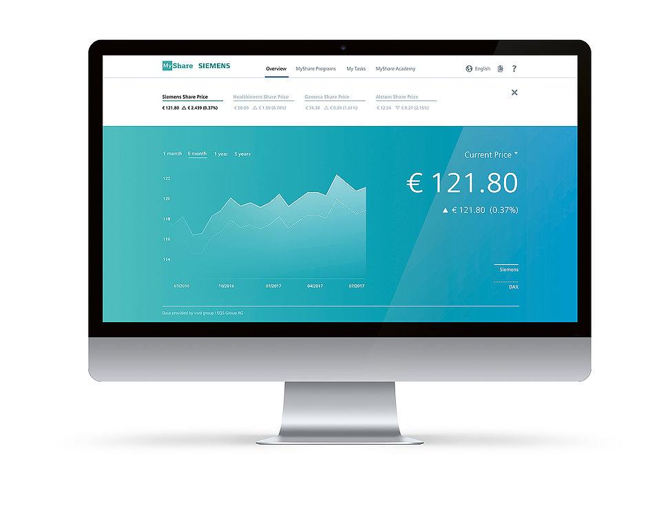 Siemens MyShare | Red Dot Design Award