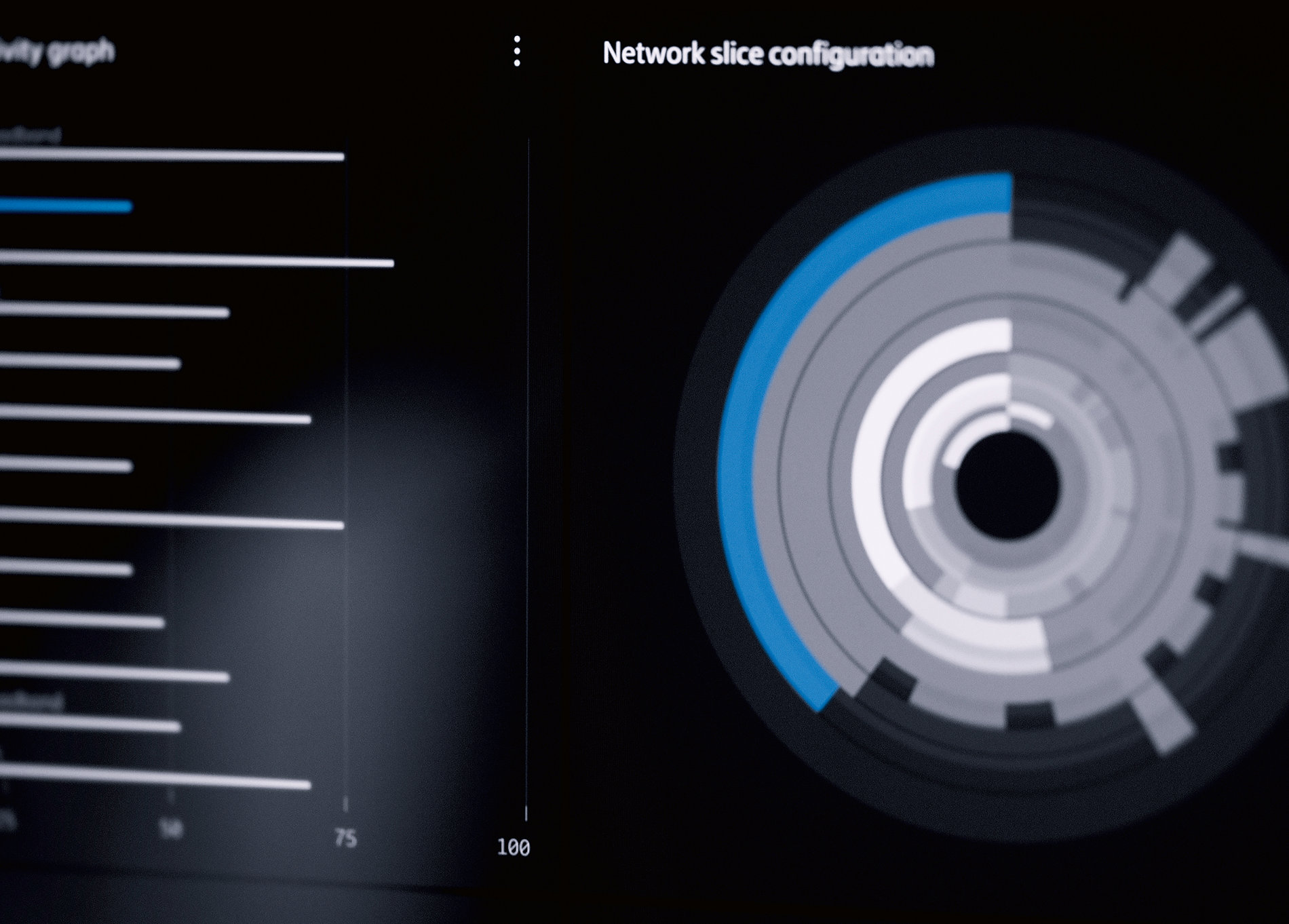 Ericsson Design System | Red Dot Design Award