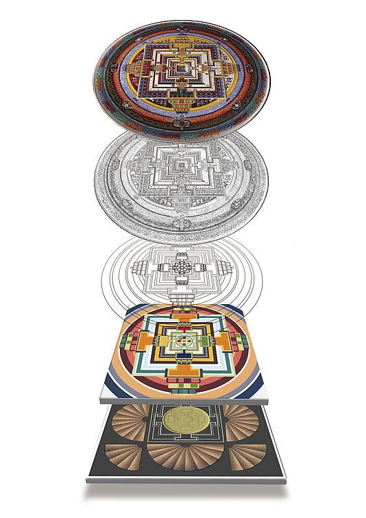 Kalachakra Tibetan Incense | Red Dot Design Award