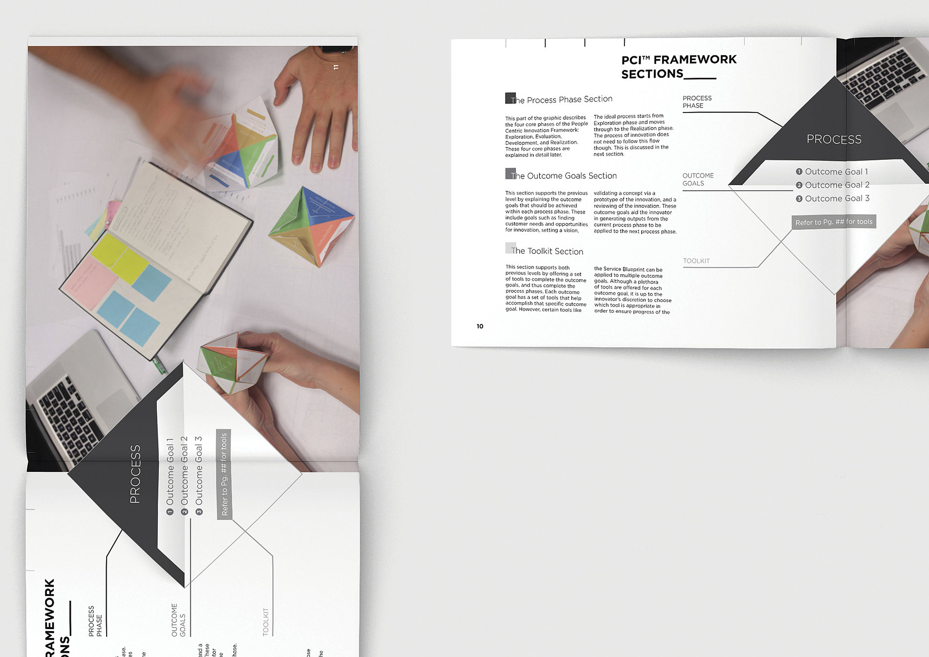 PCI People Centered Innovation Playbook ISSIP | Red Dot Design Award