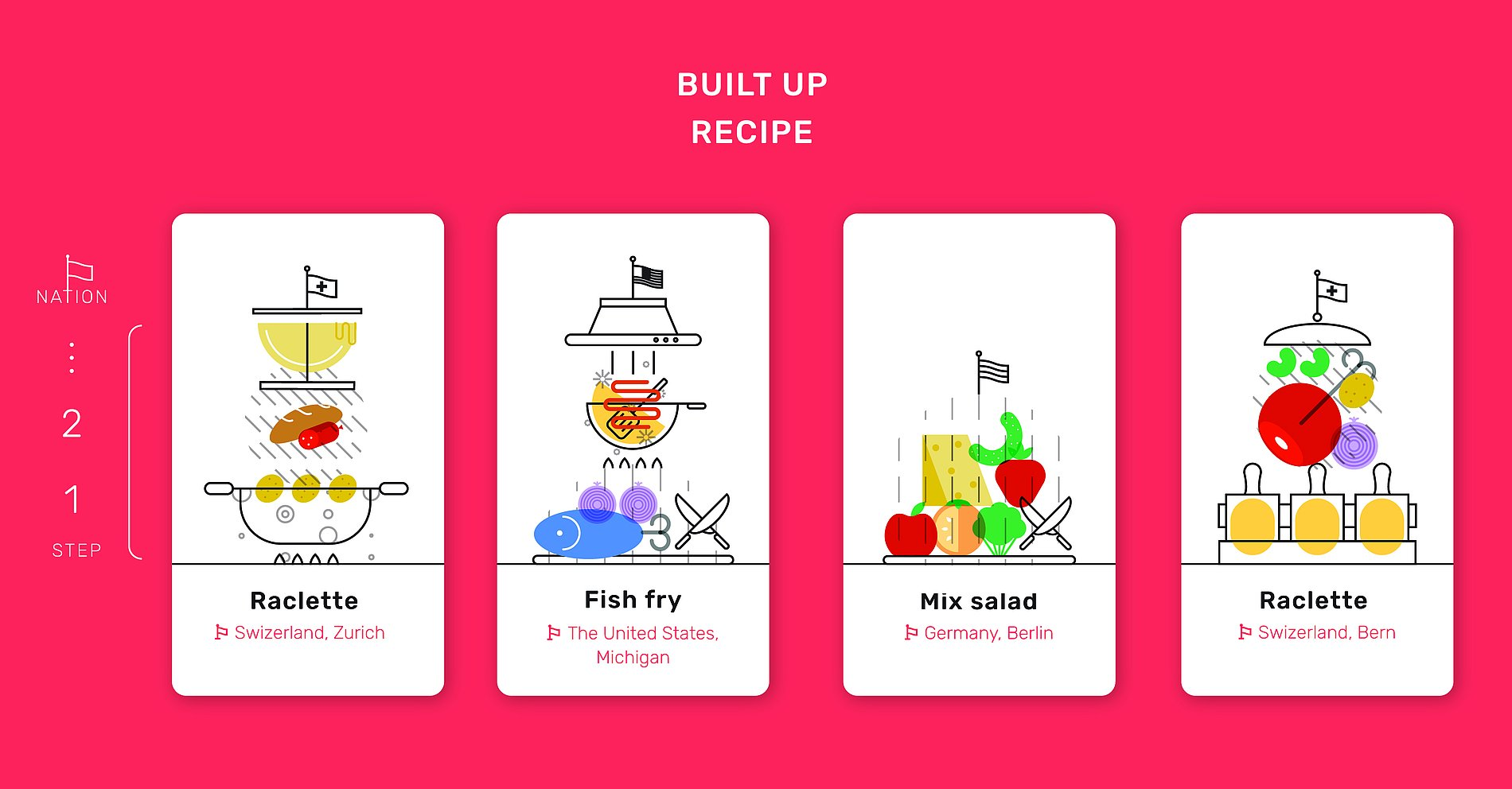 Sha-Fu_Food Culture Sharing Service Within Airbnb's Kitchen | Red Dot Design Award