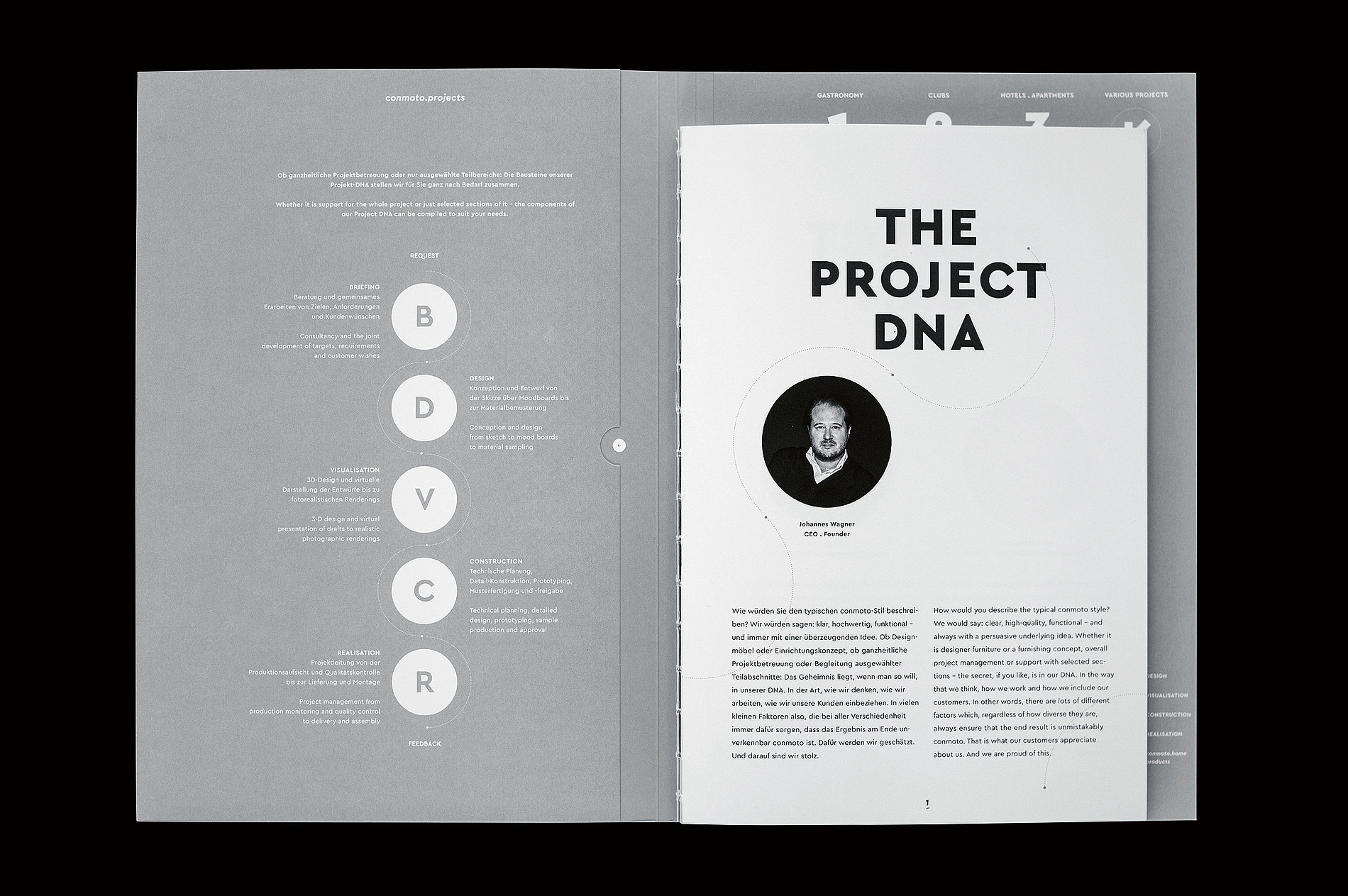 conmoto.projects – Your project is in our DNA | Red Dot Design Award