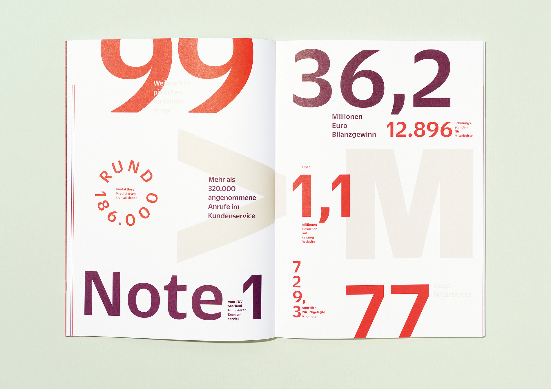 Hanseatic Bank Annual Report 2017 | Red Dot Design Award