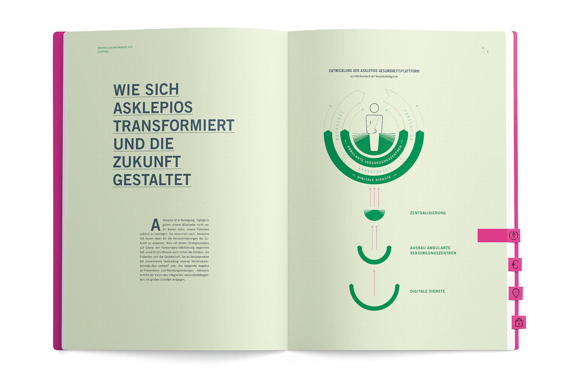 Asklepios Annual Report 2018 | Red Dot Design Award