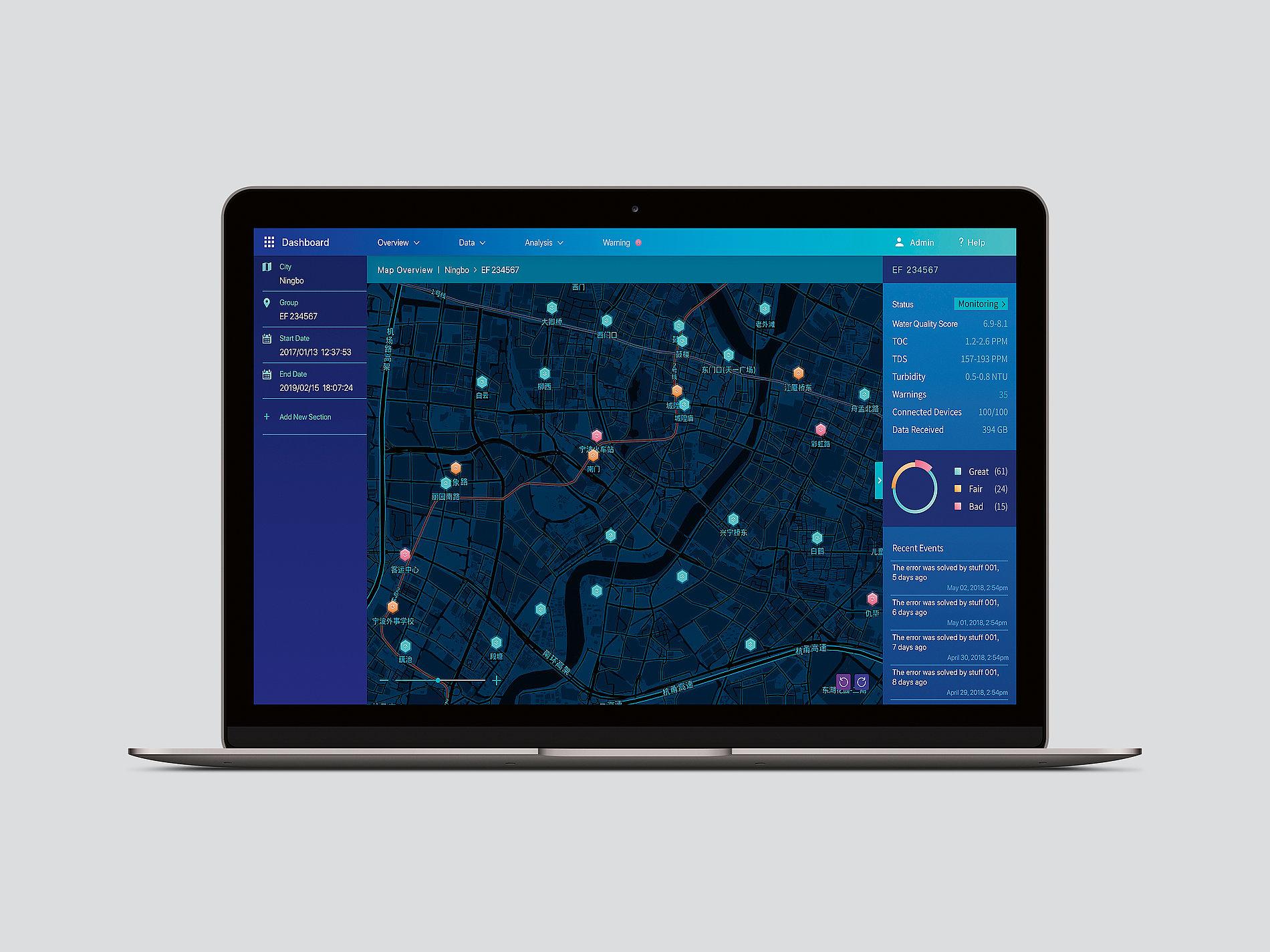 YIMU Intelligent Awareness | Red Dot Design Award