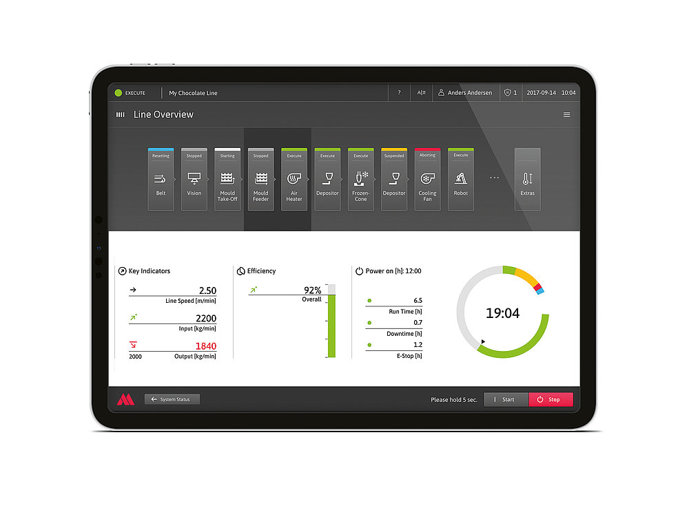 Aasted Smart Control | Red Dot Design Award
