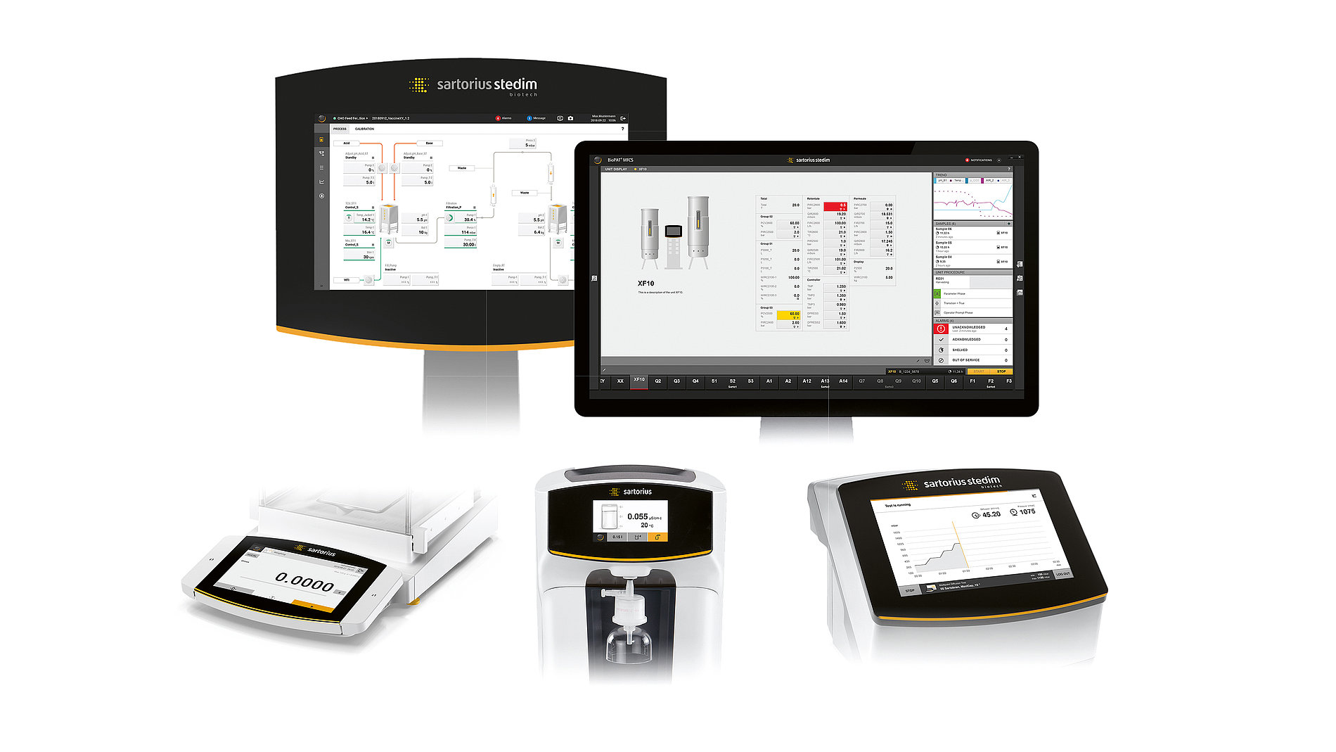 The World of Sartorius Products | Red Dot Design Award