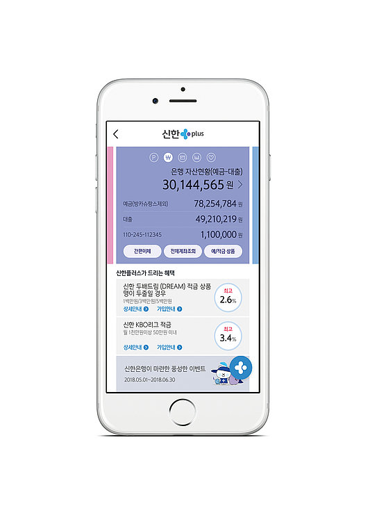 ShinhanPlus | Red Dot Design Award