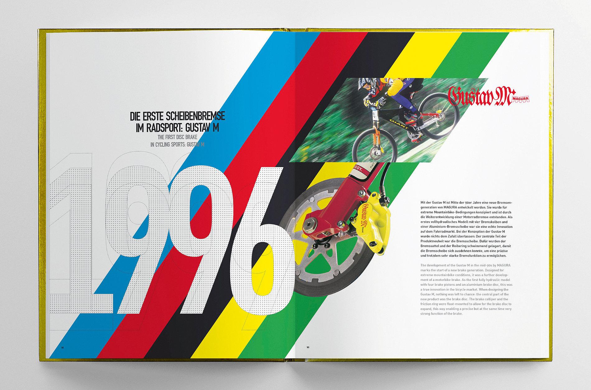 125 Years MAGURA | Red Dot Design Award